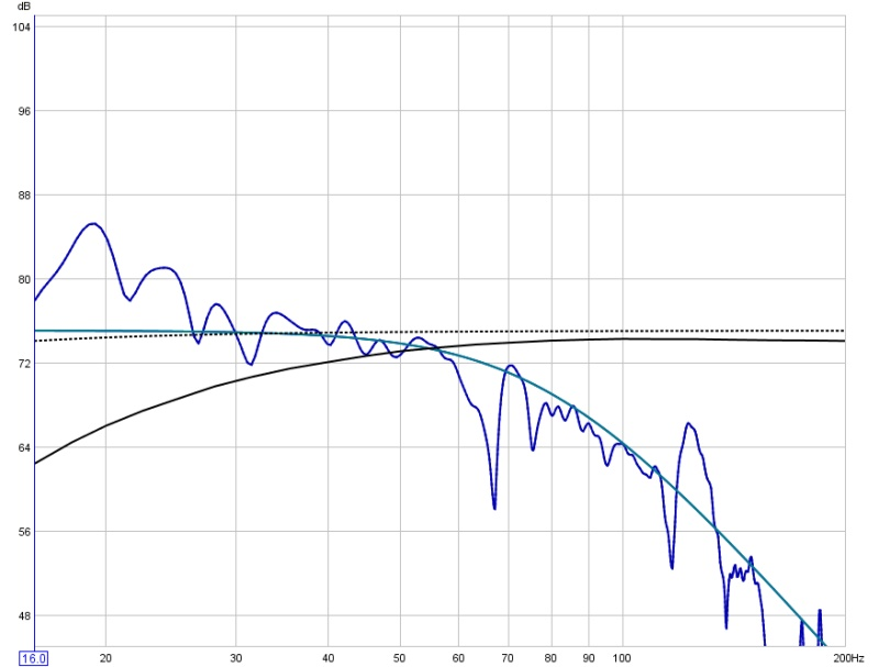 SVS Plus/2 measurment-ch-5-eqd-corrected.jpg