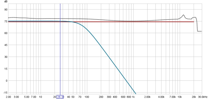 I think I did something wrong...help needed in setup!-check-soundcard-calibration-5-31-10-v5.jpg