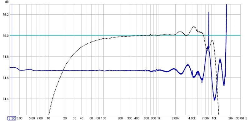 Soundcard Calibration Check-check-soundcard-cal-graph.jpg
