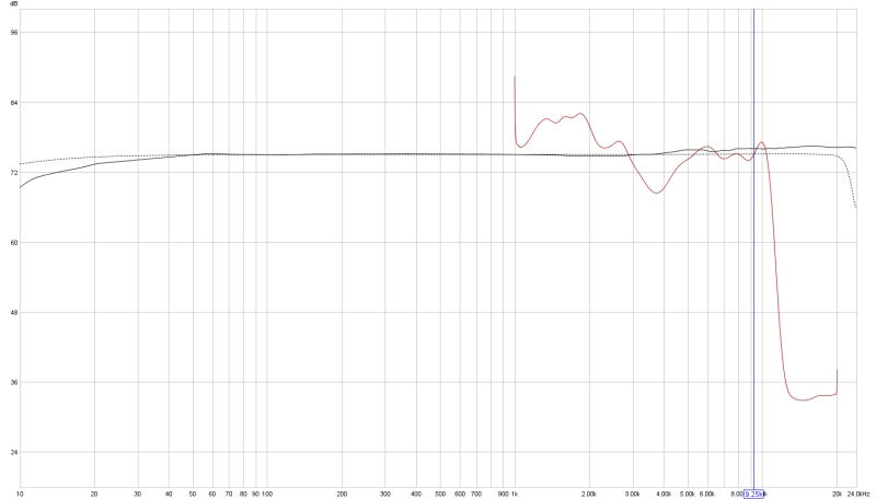 Frequency response cliff after 10K-cliff-repsponse-10-24k.jpg