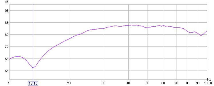 LMS-5400 buy-in-close-mic-200hz.jpg