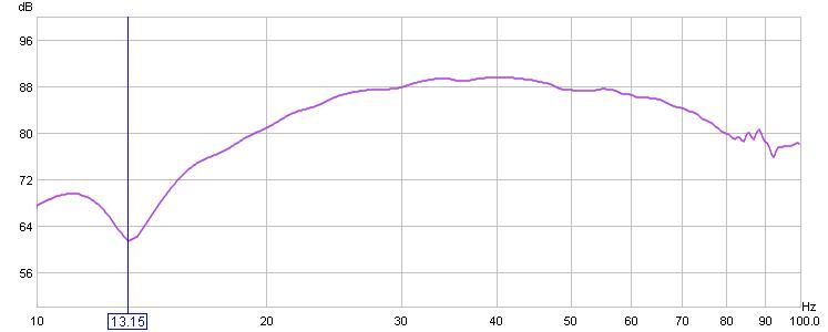 LMS-5400 buy-in-close-mic-80hz.jpg
