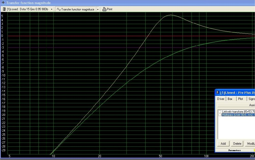 Small high output bandpass subwoofer build-closed-box-system-responses.jpg