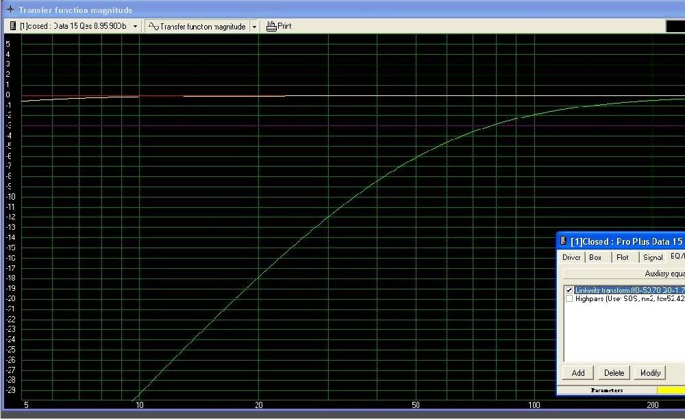Small high output bandpass subwoofer build-closed-box-linkwitz.jpg