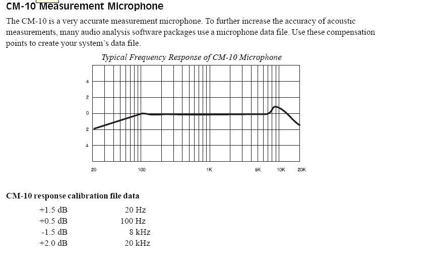 Behringer ECM8000 / SMS-1 mic-cm-10-fr-data.jpg
