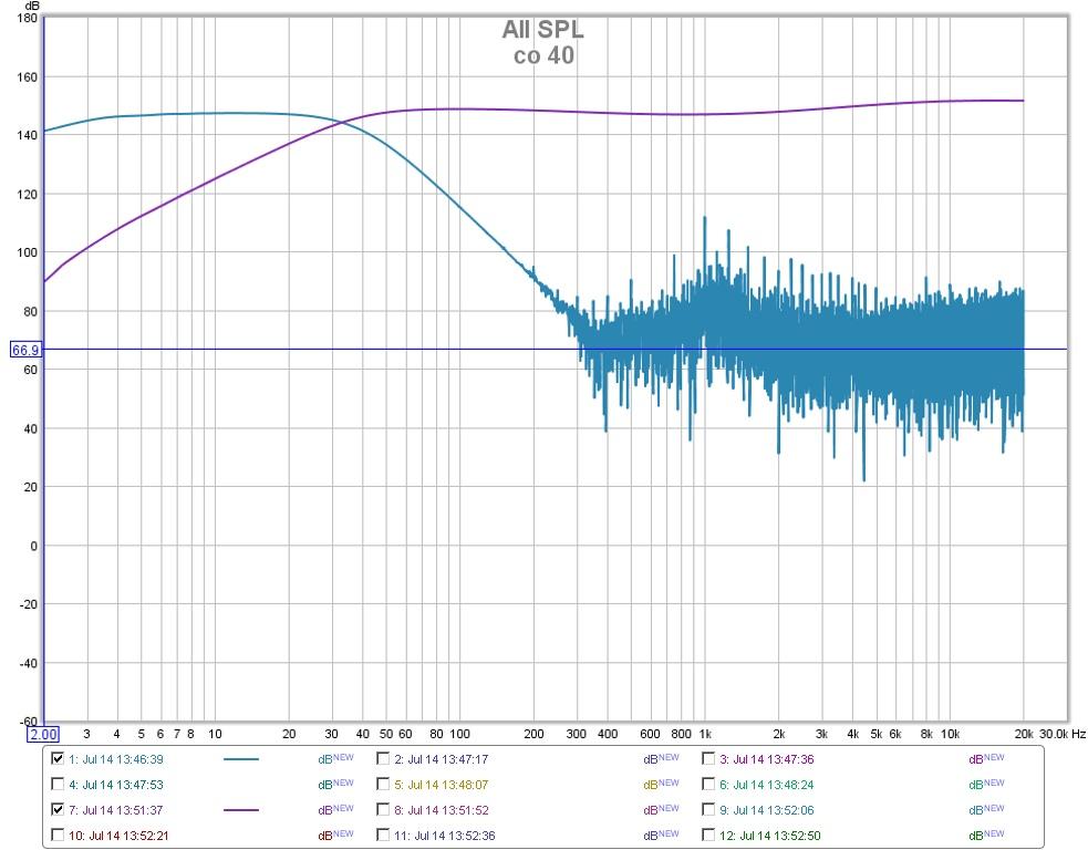First Measurement!-co-40.jpg