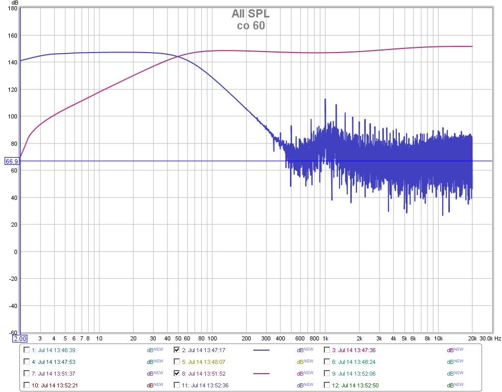 First Measurement!-co-60.jpg