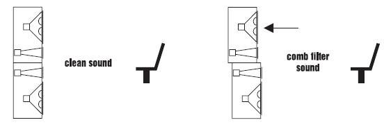 Comb Filtering Confusion-comb-filters.jpg