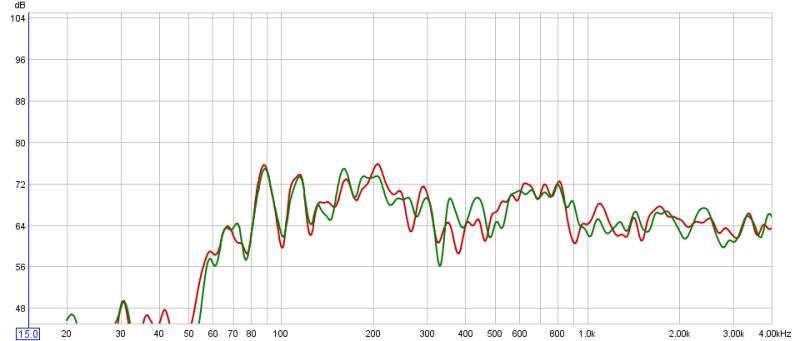 Interpreting First Graphs-combined2-no-sub-16-octave.jpg