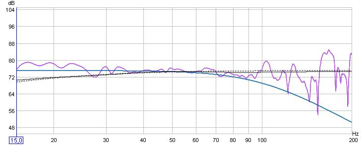 which frequencies?-comp.-8-filters.jpg