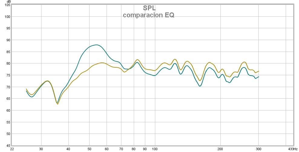 First Raw measurement-comparacion_eq.jpg
