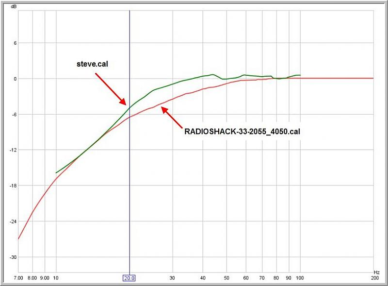 Radio Shack SPL Meter Correction Values (All new *.cal files are published!)...-compare.jpg