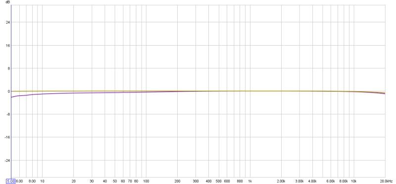 Accurately measuring sub distance-compare-mixer-no-mixer.jpg