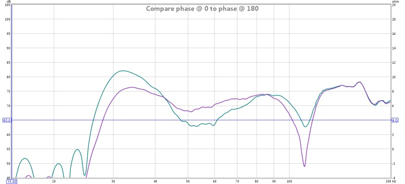 I'm back but confused, again!-compare-phase-0-180.jpg