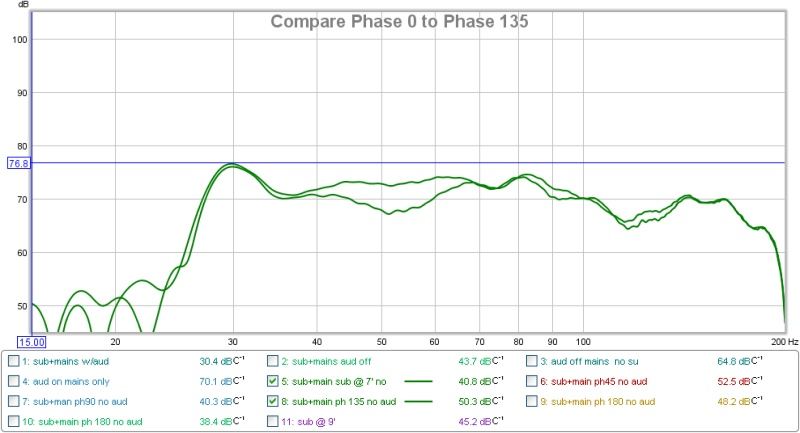 I'm back but confused, again!-compare-phase-0-phase-135.jpg