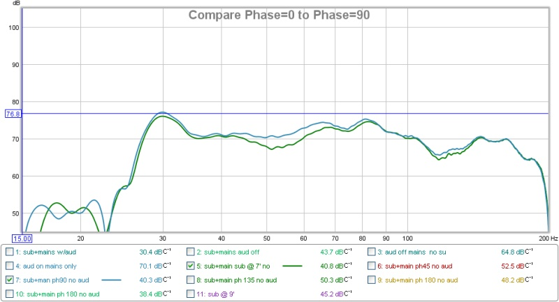 I'm back but confused, again!-compare-phase-0-phase-90.jpg