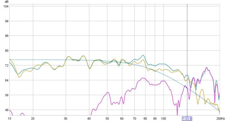 Dual PB13 graphs-comparison-after-audyssey-copy.jpg