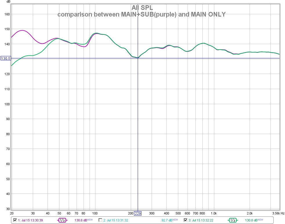 First Measurement!-comparison-between-main-sub-purple-main-only.jpg