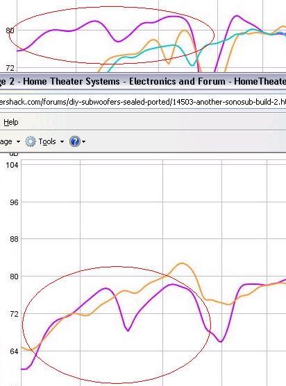 Another Sonosub build ...-comparison.jpg