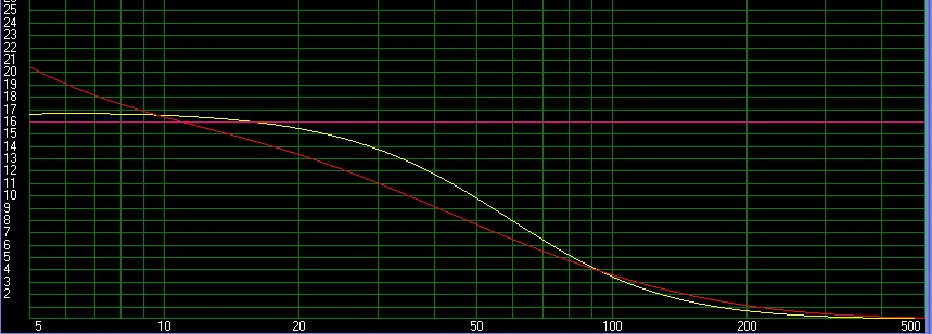 "LMS 5400 18"" or B&C 21SW152-4 21"" for sealed sub-cone-exc-1000w.jpg"