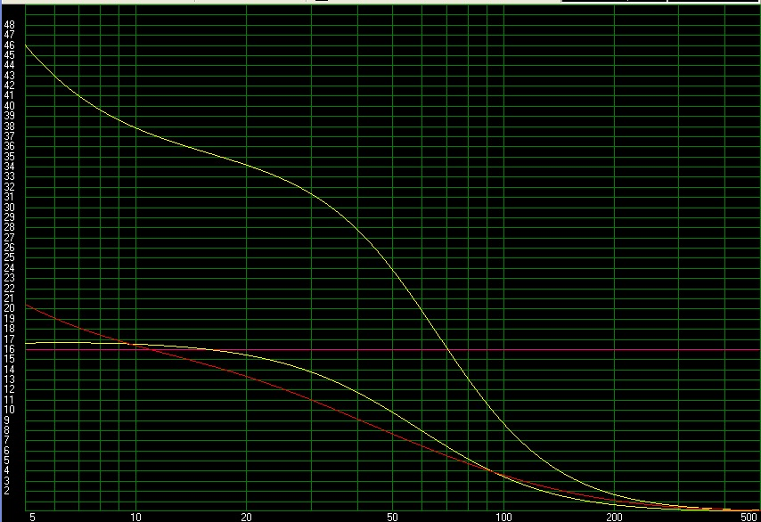 "LMS 5400 18"" or B&C 21SW152-4 21"" for sealed sub-cone-exc-6000w.jpg"
