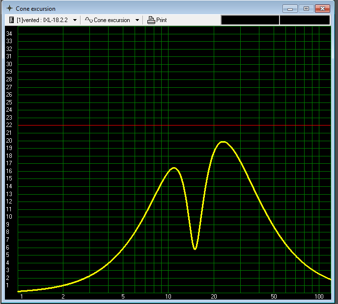 Newbie -- help with Dayton Sonotube Design-cone.png