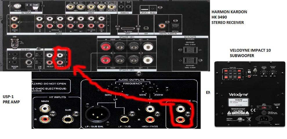 Connecting EMOTIVA USP-1 Preamp +  HK 3490 Receiver + subwoofer-connection.jpg