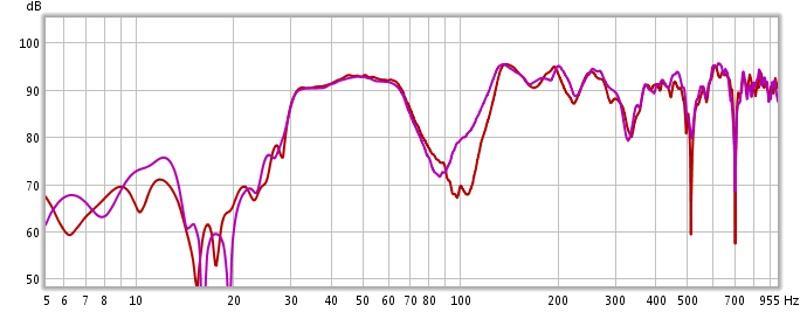 Need advice for my corner traps!!-corner-empty-divider-corner-0to800.jpg