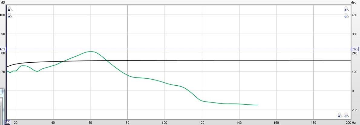 My First REW Sub Calibration-corner.jpg