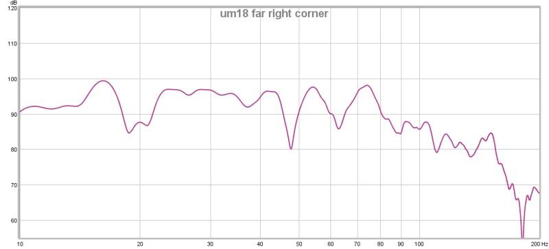 need help with eq on dual subs-corner.jpg