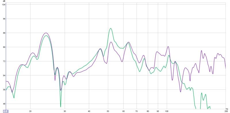 "Low SPL at 20hz for 12"" XLS Peerless-corner-near-mains-off.jpg"