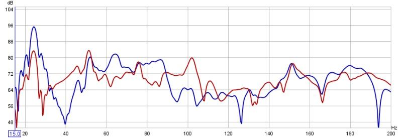 "Low SPL at 20hz for 12"" XLS Peerless-corner-side-positions.jpg"
