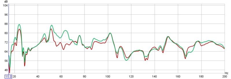 "Low SPL at 20hz for 12"" XLS Peerless-corner-side-positions2.jpg"