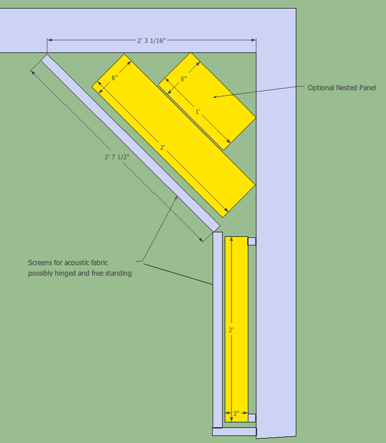 Bass traps for asymmetrical set-up in L-shaped apartment?-corner-treatment.png
