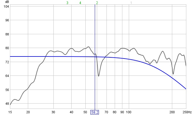 First equalization and having trouble.. anyone help please-corner-boost.jpg
