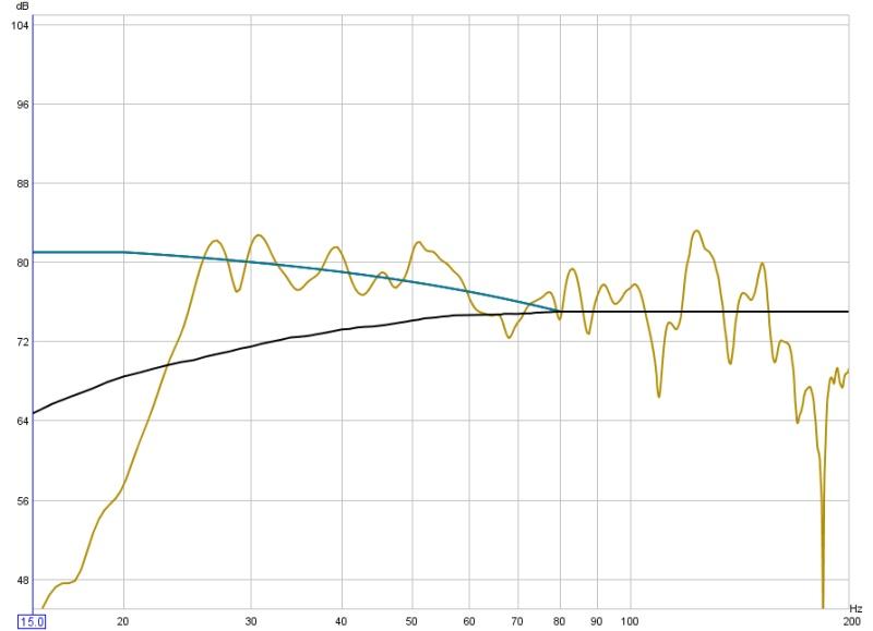 I think I have a problem.-corrected-full-range.jpg
