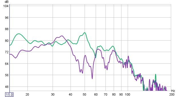 Twin Servo 15's - 1st play-corrected-uncorrected-suzi.jpg