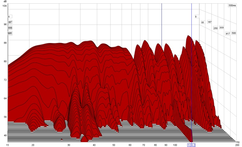 Attempts at using waterfall graphs with frequency response to set filters-corrected_waterfall.jpg