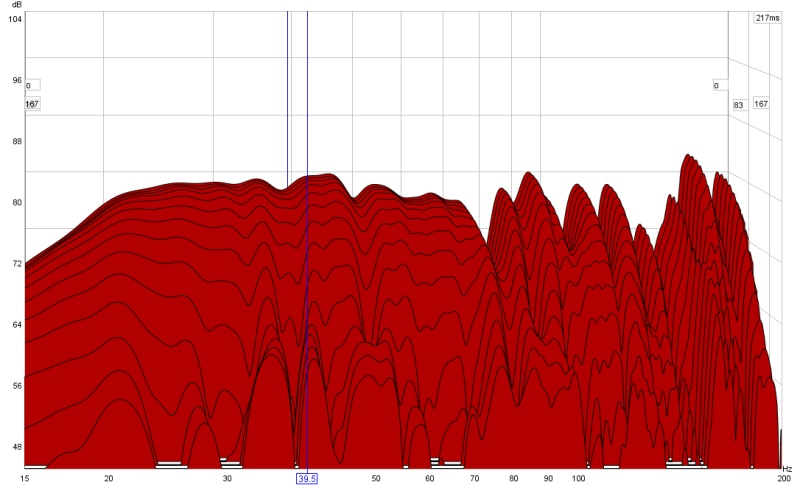 Attempts at using waterfall graphs with frequency response to set filters-corrected_waterfall_slice_13.jpg