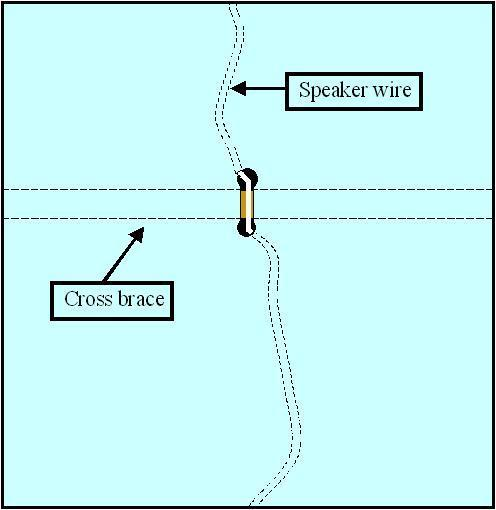 how to in wall wiring for your home theater the idea is for the wire to recess below the surface of the sheetrock right up against the cross brace once covered over drywall compound