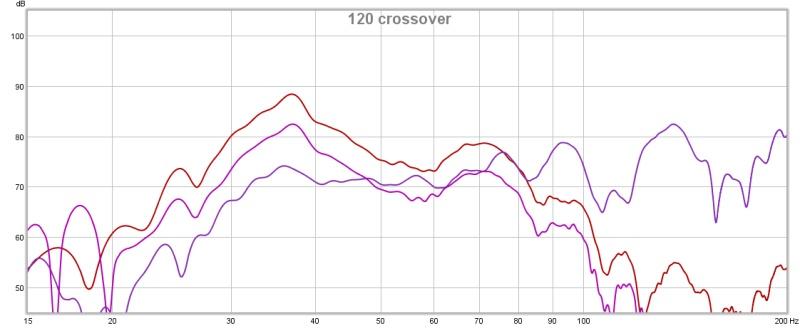 REW Revisited-crossover-graphs-120hz.jpg