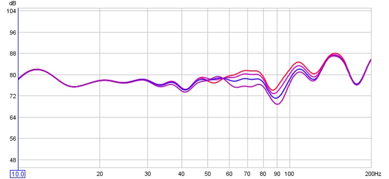 2 X 11 cu ft Q18 slot ported subs build-crossover-graphs.jpg