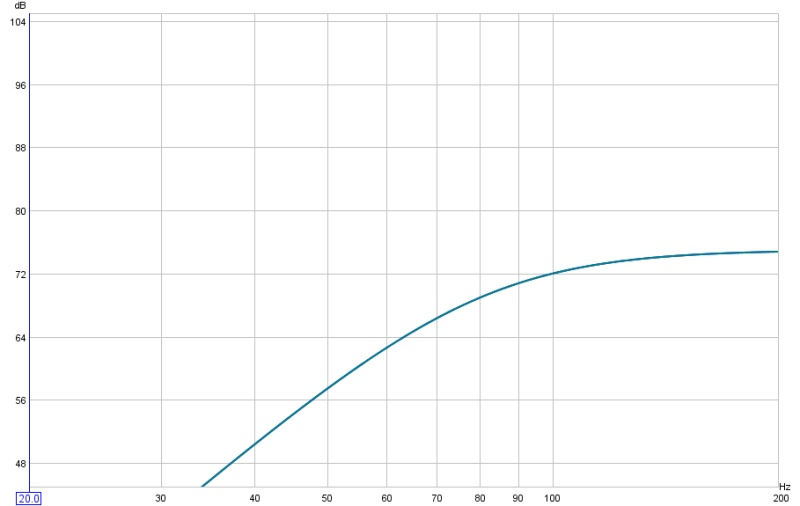 Response graph-crossover_mains.jpg