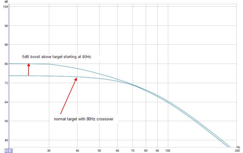 Response graph-crossover_sub-h.jpg