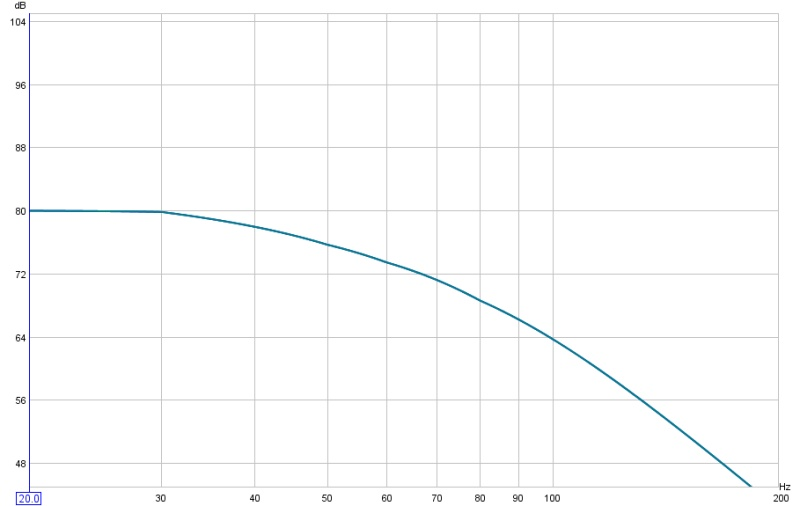 Response graph-crossover_sub_house.jpg