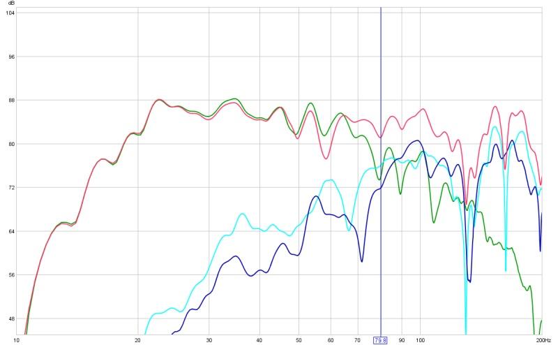 Dual PB13 graphs-crossoverexample.jpg