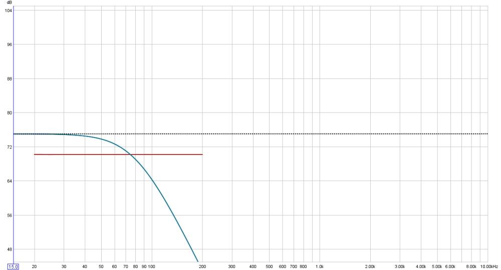 my first graph.-ctr-room-motu828-apr06-09-loopfile-measure-button-1.jpg