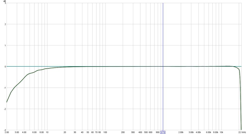 my first graph.-ctr-room-motu828-apr06-09-loopfile-setting-button-1.jpg
