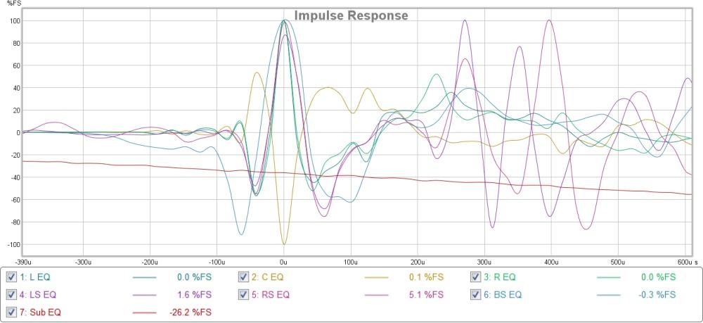 Impulse aligned vs phase aligned?-current-target-zoomed.jpg