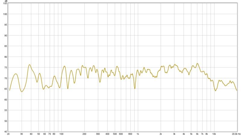 EQ Above 200-300hz-current-delay.jpg